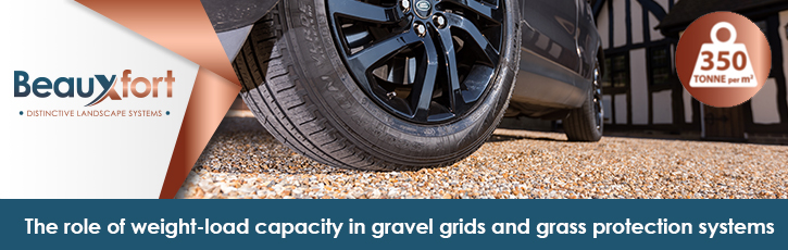 The role of weight-load capacity in gravel grids and grass protection systems